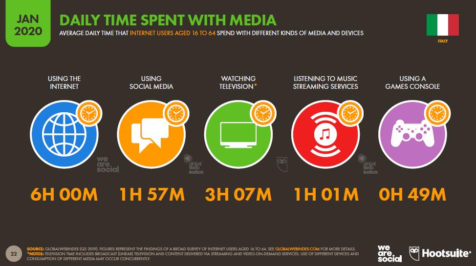 Media Mobile Esponenziale: cos'è? Come funziona e come investire